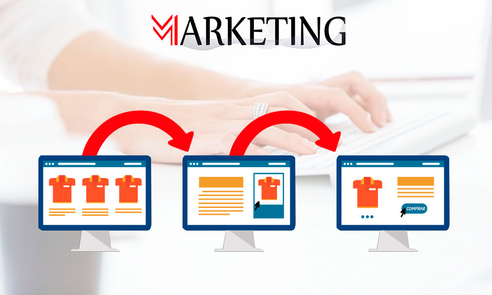 Remarketing - mm marketing